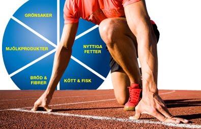 32118d24848 I media är en hälsosam diet förknippad med viktminskning och hårda dieter.  Tyvärr leder det till att många elitidrottare följer de råd som skrivs i  media ...